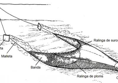 Parts d'una xarxa d'arrossegament